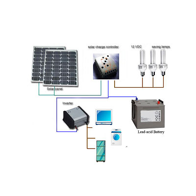 solar panels system item no solar cell number of cells size of module ...